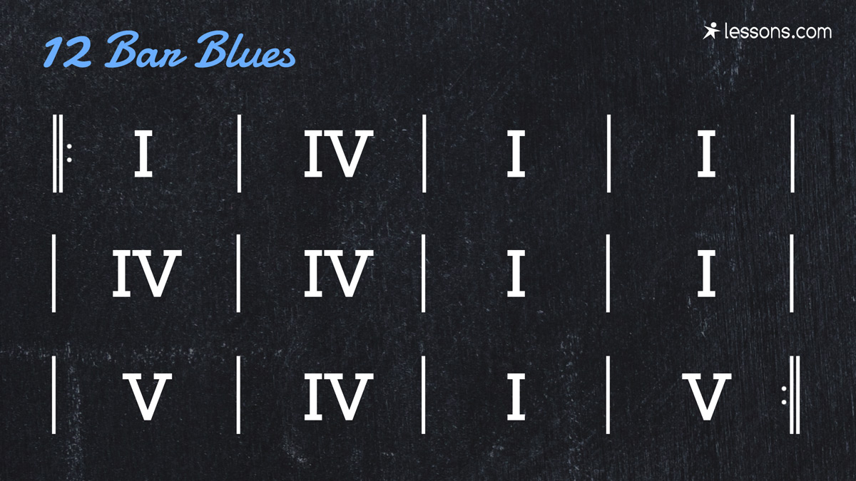 The 10 Best Blues Guitar Chords Chord Progressions 12 Bar Blues