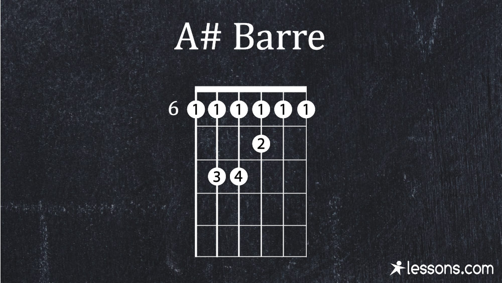 A# Guitar Chord > 7 Easy Ways to Play (with Charts