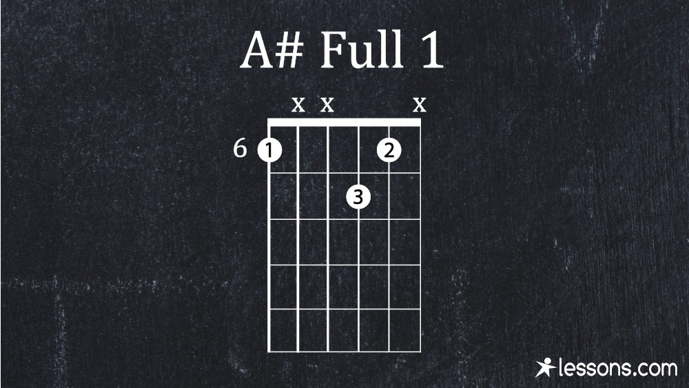 A Guitar Chord 7 Easy Ways To Play With Charts Lessonscom