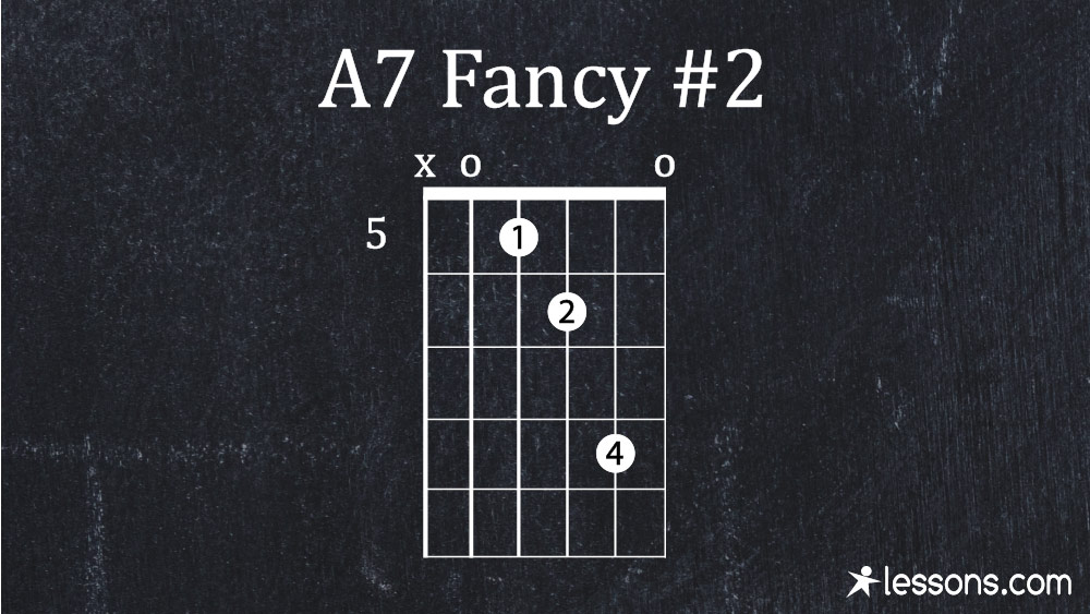 A7 Guitar Chord The 10 Best Ways To Play W Charts Lessonscom