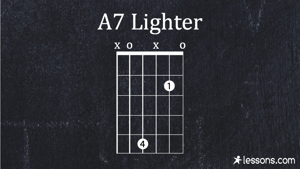 A7 Guitar Chord The 10 Best Ways To Play W Charts Lessons