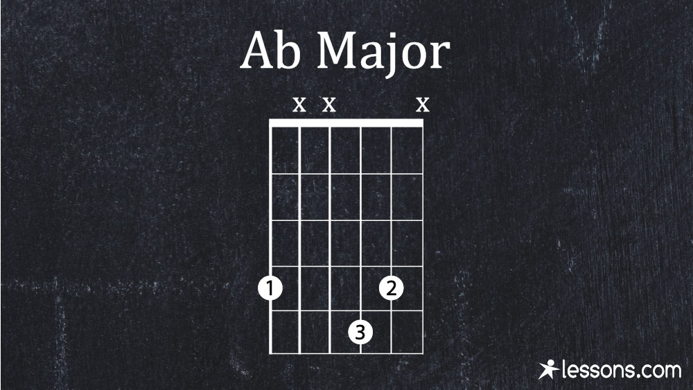 Ab Guitar Chord The 10 Best Ways To Play Beginner To Advanced