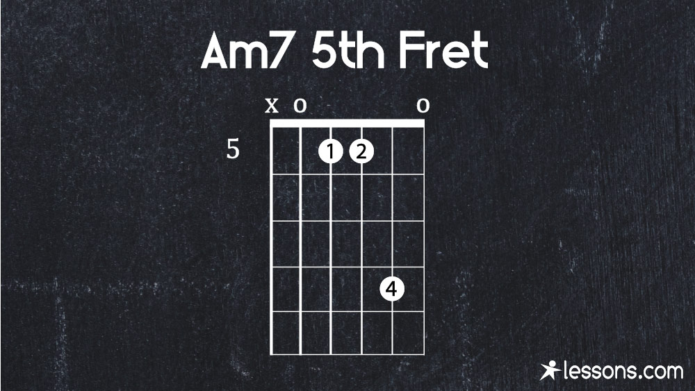 Am7 Guitar Chord The 10 Best Ways To Play W Charts Lessonscom