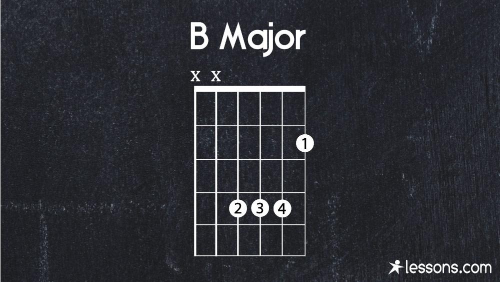 Learn Step By B Guitar Chord