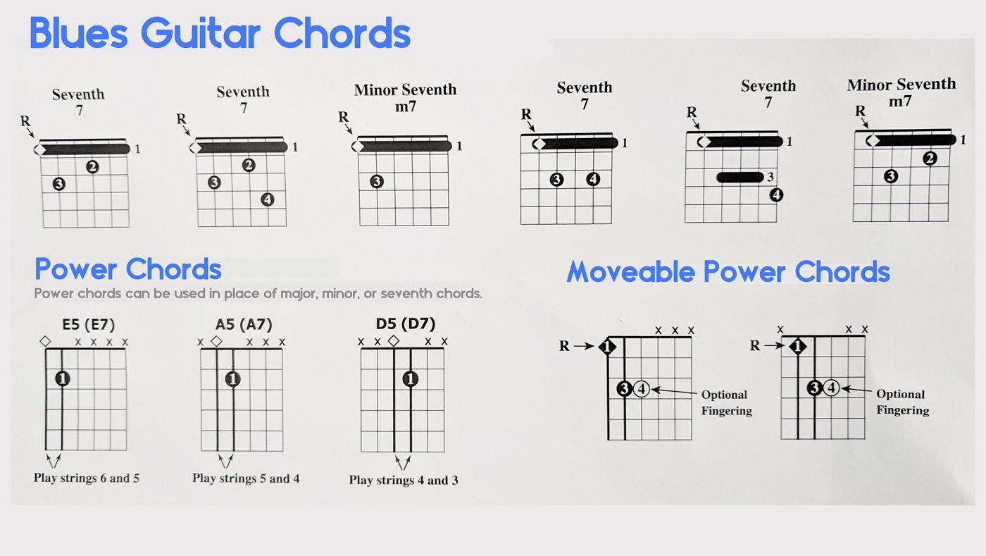 The 10 Best Blues Guitar Chords (Chord Progressions, 12 Bar