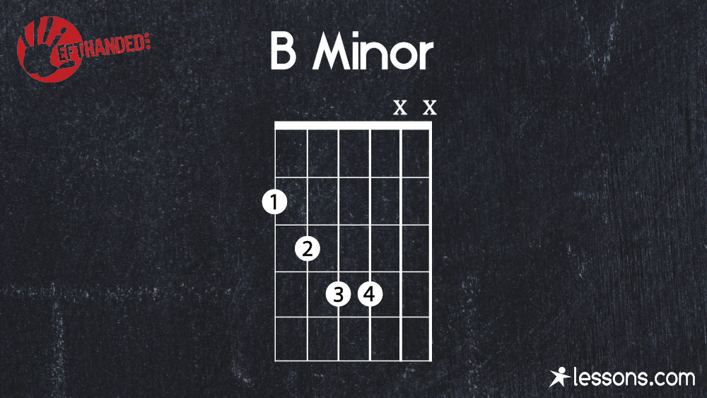 The 10 Best Left Handed Guitar Chords (Charts, Chord ...