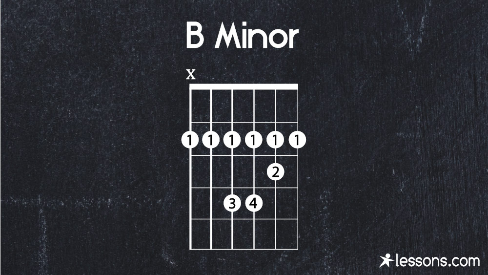 bm guitar chord the 6 best ways to play w charts. Black Bedroom Furniture Sets. Home Design Ideas