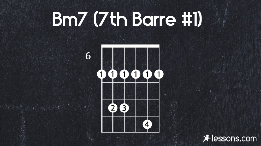 bm7 guitar chord the 15 best ways to play w charts lessons com