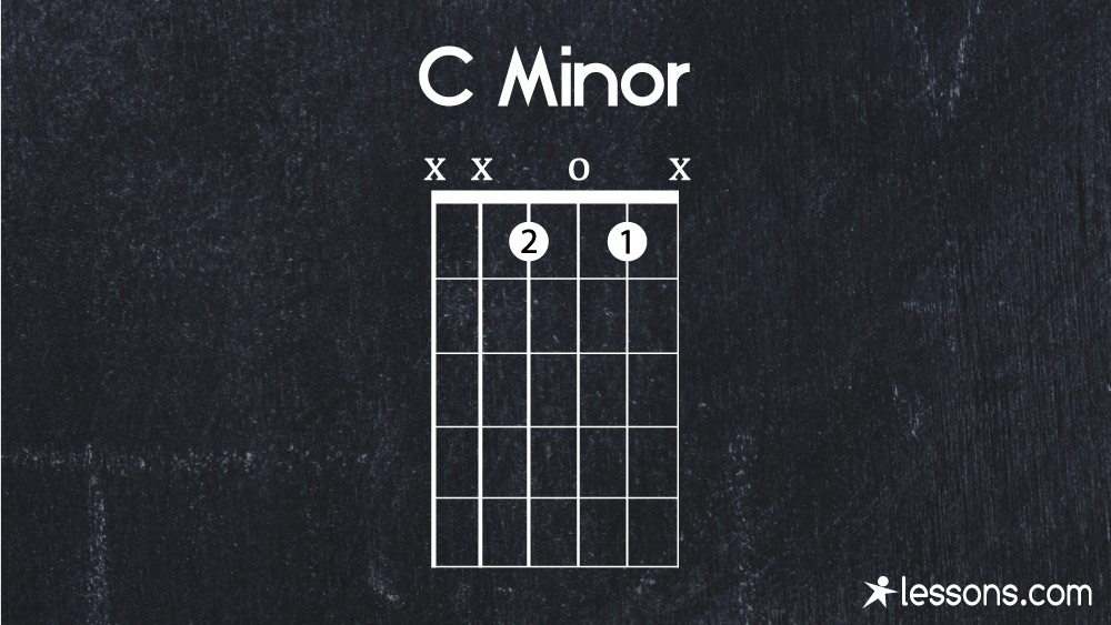 C Minor Guitar Chord Cm The 8 Easy Ways To Play W Charts
