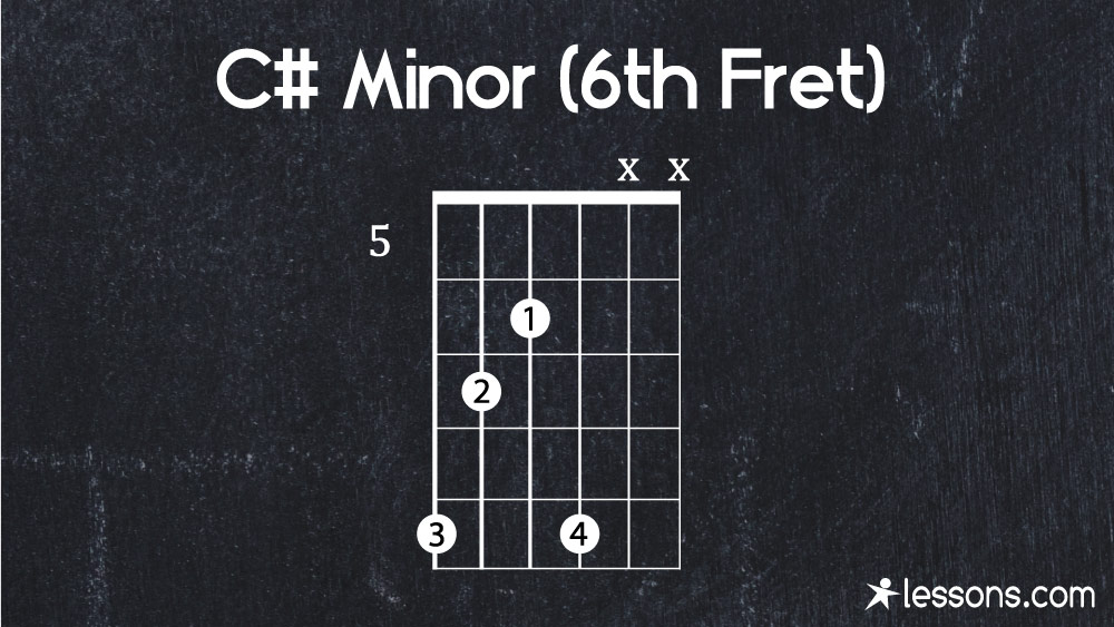 C Minor Guitar Chord The 15 Easy Ways To Play W Charts