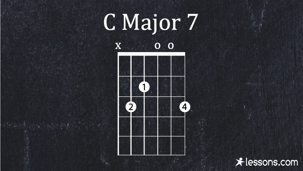 The 10 Best Jazz Guitar Chords Charts Chord Progressions More