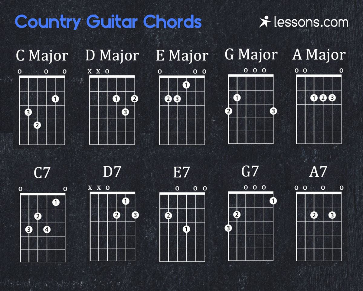 The 15 Best Country Guitar Chords Charts & Chord Progressions