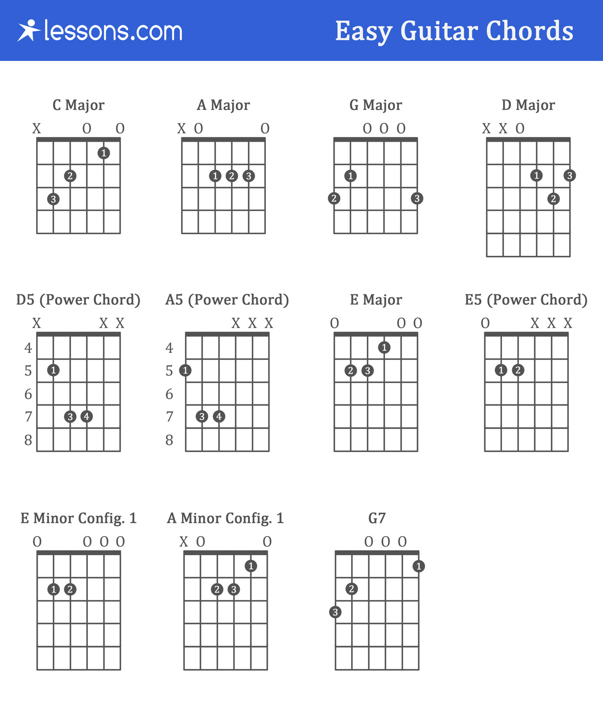 Guitar Chord Tabs: The 11 Easy Guitar Chords For Beginners (with Charts