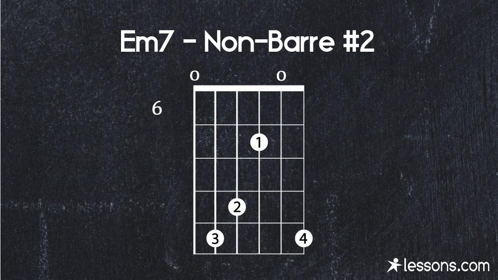 Em7 Guitar