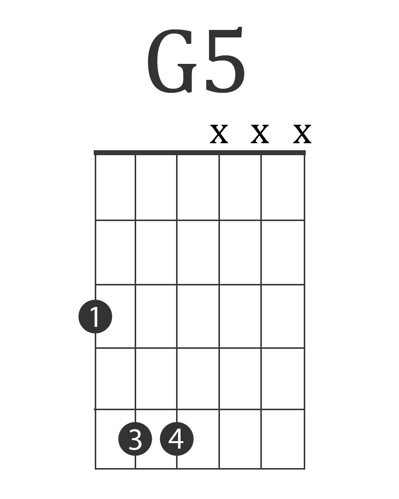 G5 Chord Gitar: The 10 Best Electric Guitar Chords (Charts, Power Chords