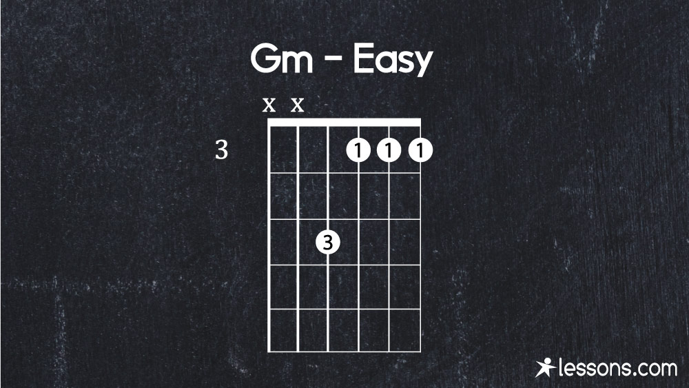 G Minor Guitar Chord The 7 Easy Ways To Play Gm W Charts