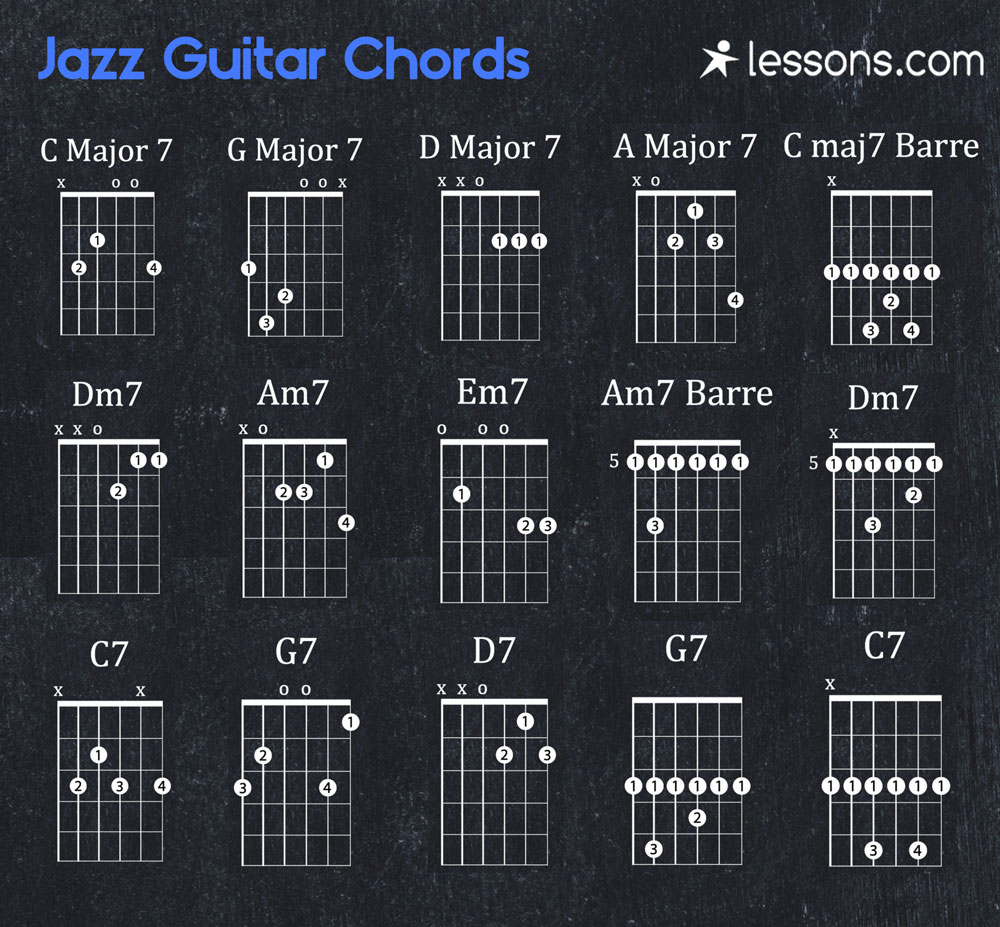 The 10 Best Jazz Guitar Chords (Charts, Chord Progressions