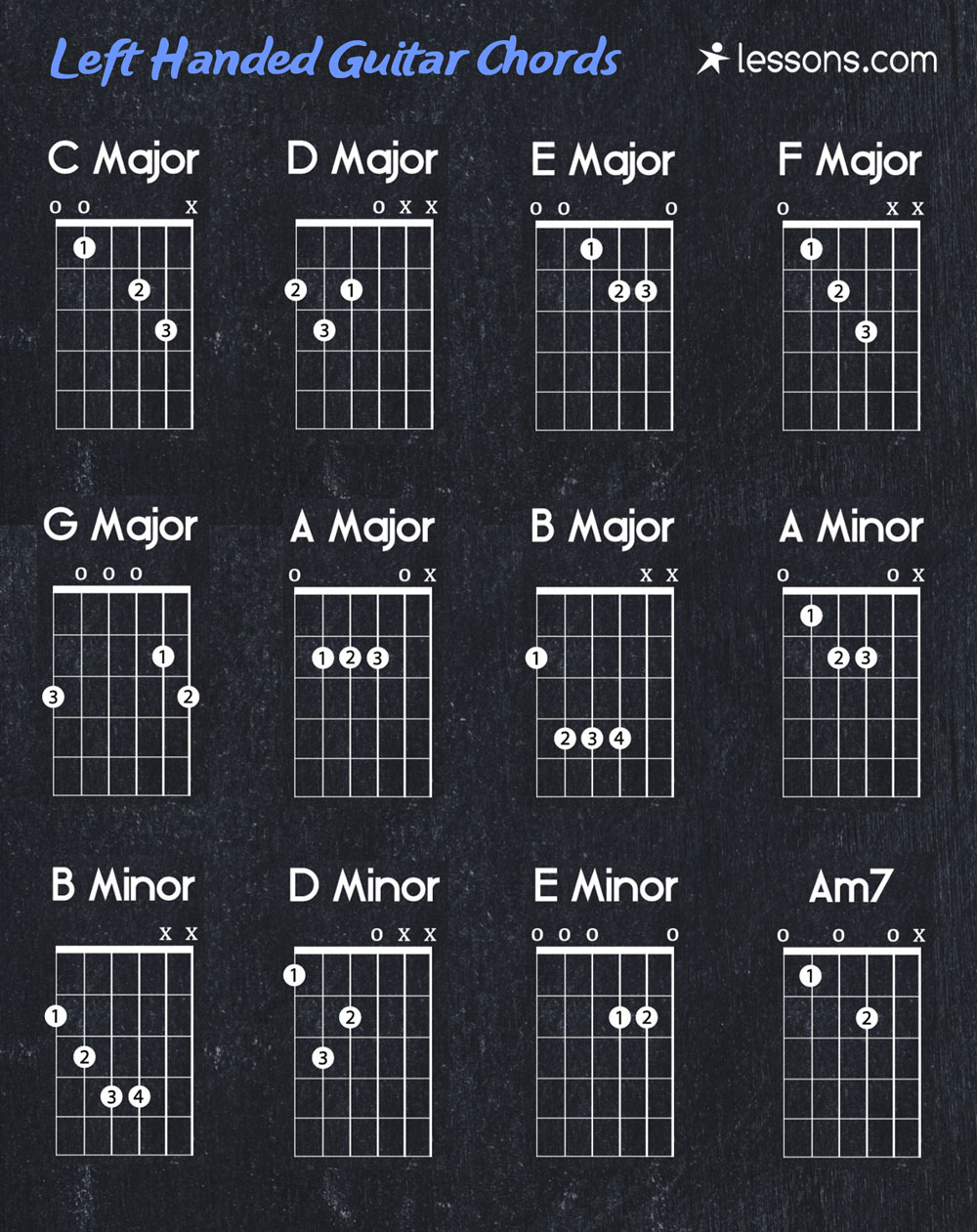 The 10 Best Left Handed Guitar Chords Charts Chord Progressions More